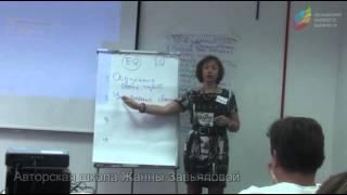 видео эмоциональный интеллект тренинг