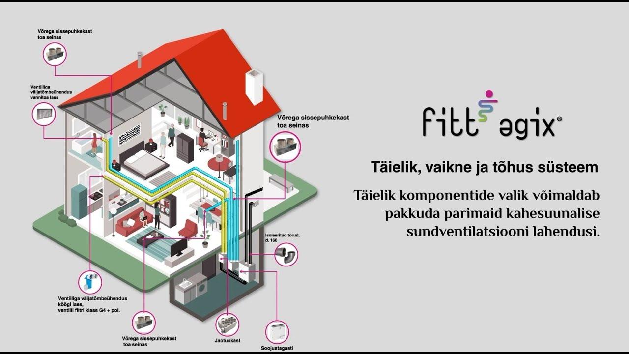Onninen ventilatsiooni teemapäevad: FITT AGIX õhujaotussüsteem