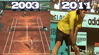 Graphical Evolution of Top Spin (2003-2011)