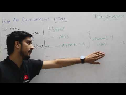 Introduction  To HTML Tags And HTML Structure For Class XII I.P By Tech Shubham