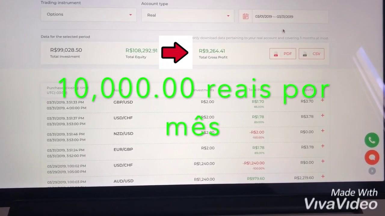 robo trader milionario
