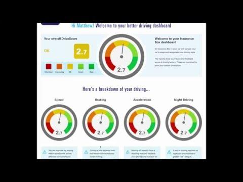 QBE Insurance Box Dashboard Review and Walkthrough