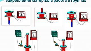Урок физики в 9 классе   Индукционный ток