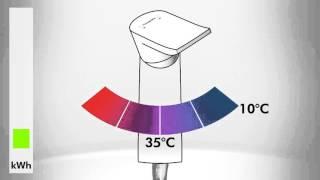 Hansgrohe CoolStart technology
