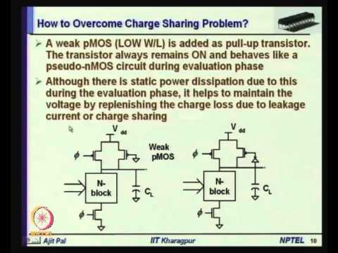 Mod-01 Lec-13 MOS Dynamic Circuits -II