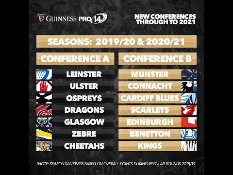 I nuovi gironi del Guinness PRO14 per le stagioni 2019-20 e 2020-21