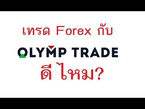 Olymp trade รีวิว share