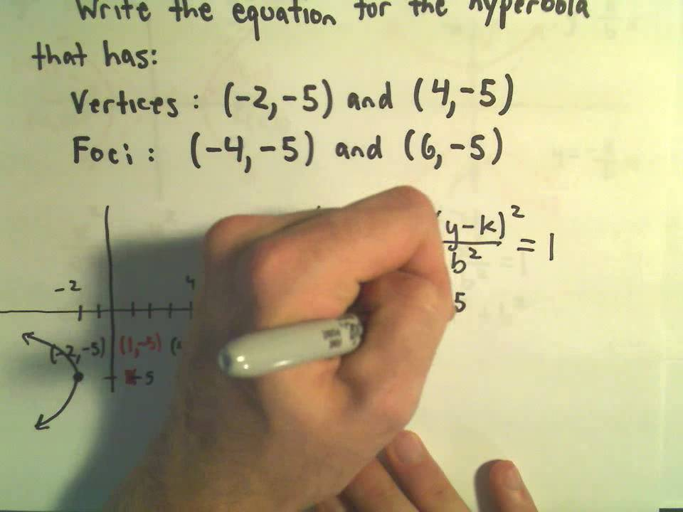 Find The Standard Form Of The Equation Of The Hyperbola Satisfying