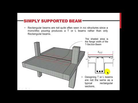 Part 1: Beam Design to EC2 (Introduction & Trial Section)