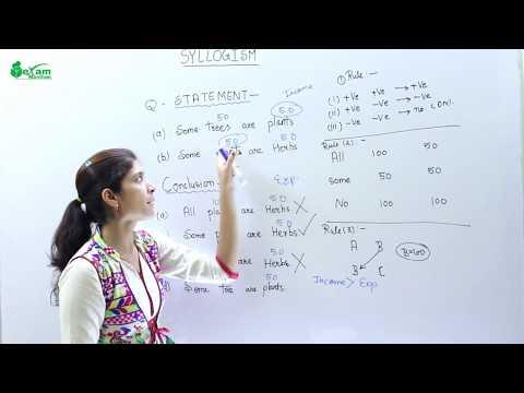 Reasoning - Syllogism Tricks Without Use Of Venn Diagram For IBPS PO Railway & SBI BANK PO Exam