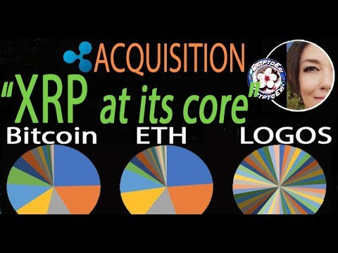 New Ripple Acquisition XRP Financial Products on DeFi platform with LOGOS