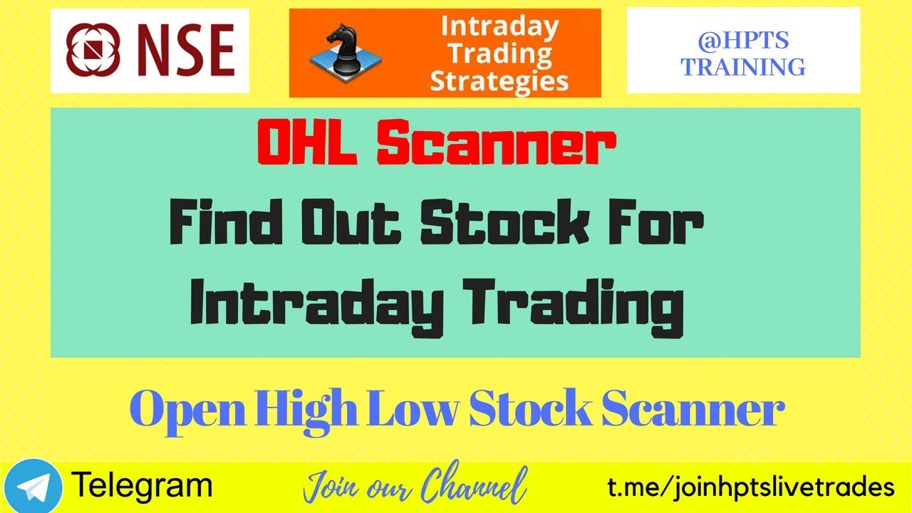 Intraday automated trading strategies