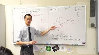 The Circle (2 of 2: Constructing the Cartesian equation)