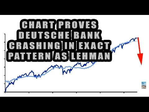Stock Chart PROVES Deutsche Bank CRASHING Like Lehman Part 2!
