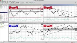 EUR/USD e CHF/JPY le prossime operazioni da fare