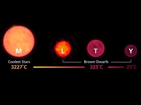 Science Bulletins: Elusive Y-Dwarfs Discovered - YouTube