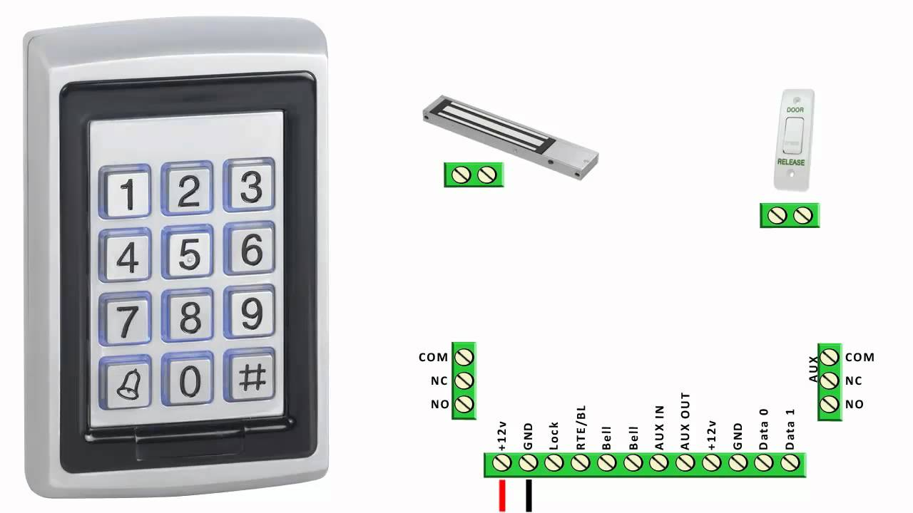 DG500 Keypad Basic Wiring Guide  YouTube
