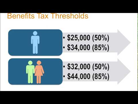 Taxes On Social Security Retirement Benefits Explained