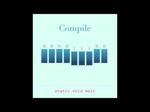Static Void Main - Compile - Mix