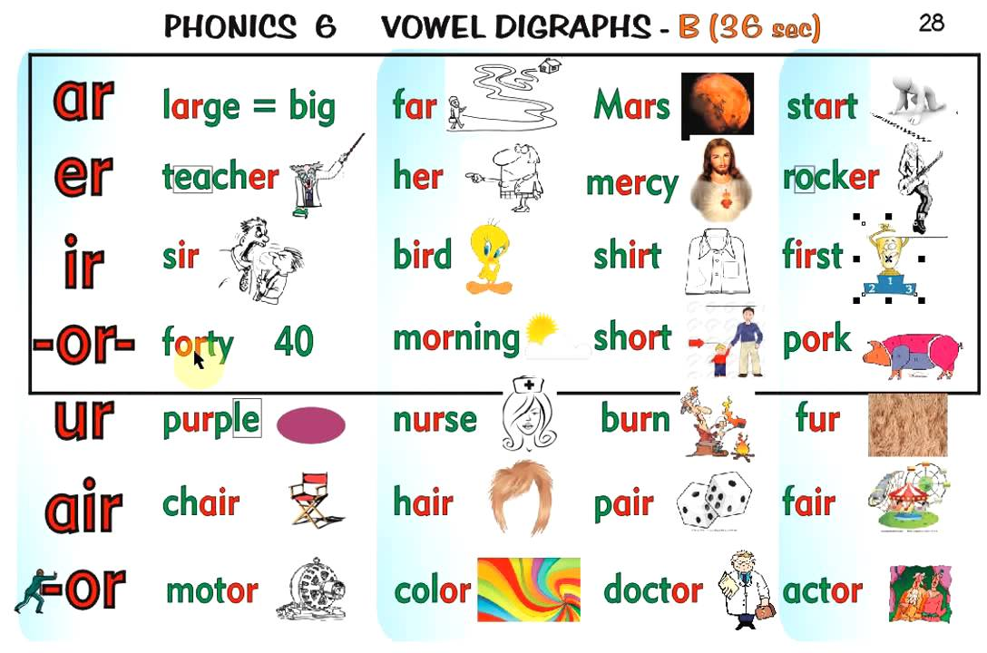 Vowel Digraphs 6 By Engliah Factory Youtube