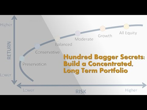 Hundred Bagger Secrets: Build a Long-Term, Concentrated Portfolio