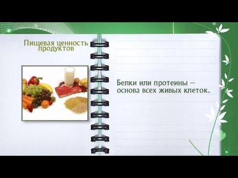 Пищевая ценность продуктов, таблица пищевой ценности