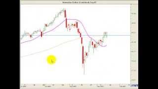 Position Trading Problem