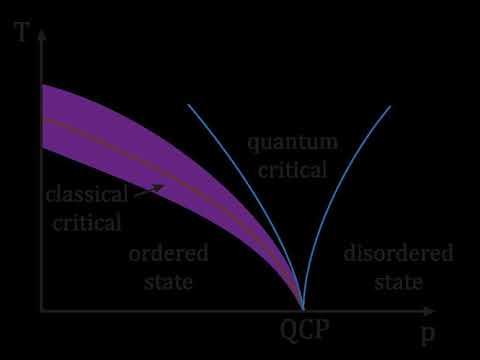 Mesoscience | Wikipedia audio article