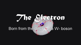 Leptons - Electrons and Positrons, Muons and Tau