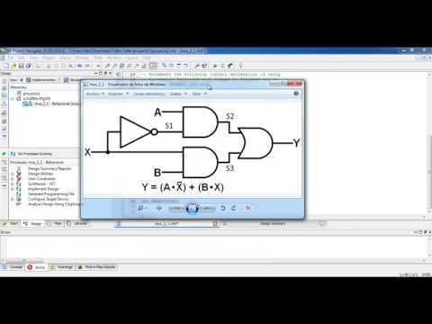 Tutorial 1 VHDL XILINX ISE Design Suite Comenzando con lo básico