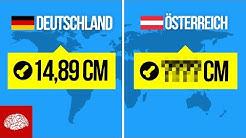 Länder nach Penisgrößen sortiert