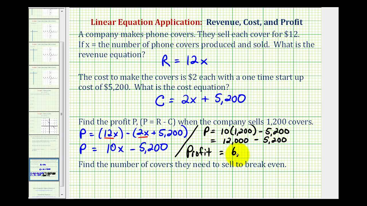 fixed cost equation - 1280×720