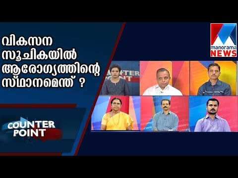 What is the position of health in development index?   Counter Point     Manorama News