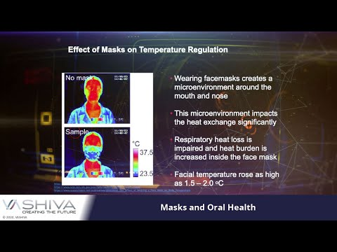 Masks - A Scientific Study on Masks - Harmful  to everyone