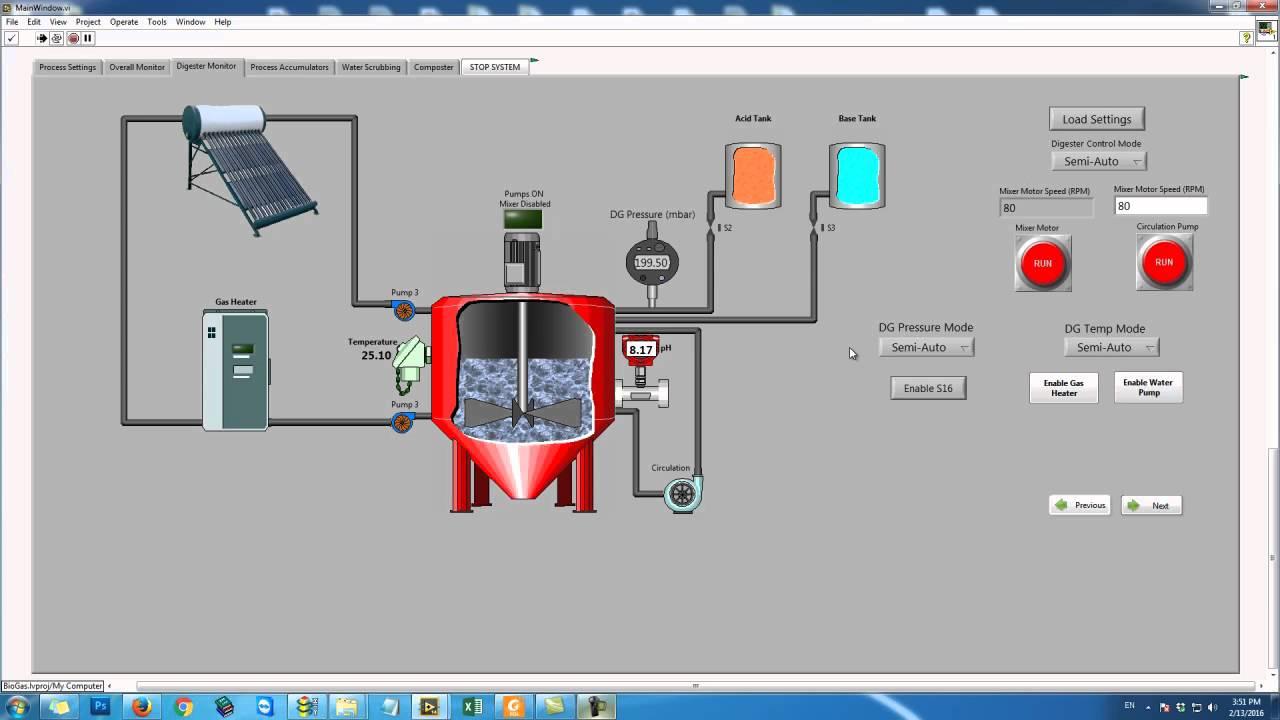 Scada Labview Delata Plc Biogas Youtube