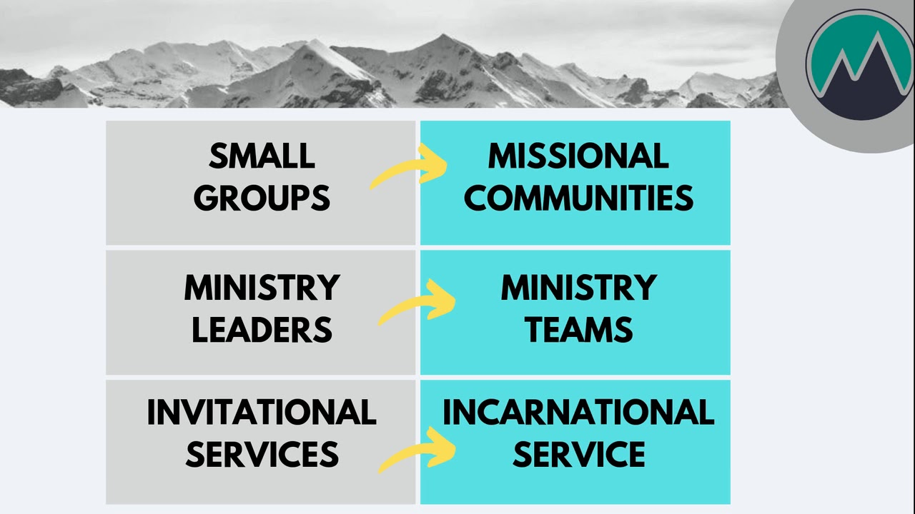 Church Vision - New Hope & Missional Communities