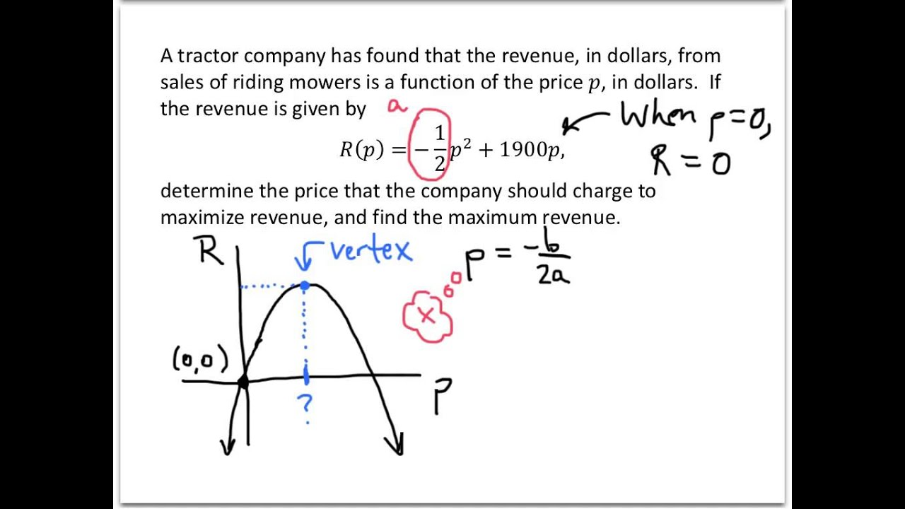 college essay questions for applications of quadratic equations