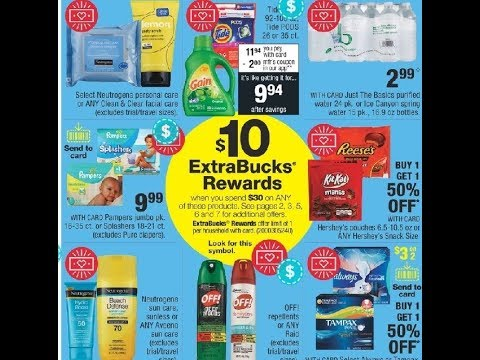 1.19 Money Maker + All FREE Couponing at CVS w/ Digital Coupons, Extra Care Bucks and More🤑
