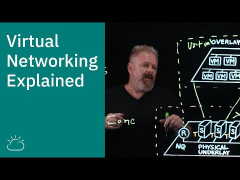 virtual-networking-explained
