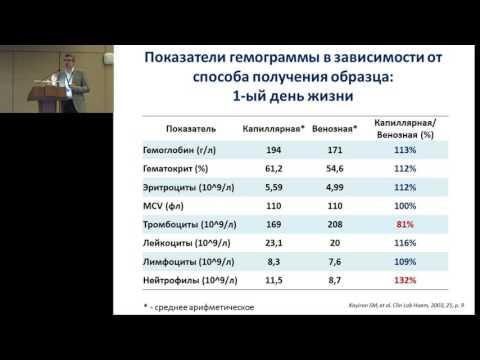 Эозинофилы - Анализ крови - Расшифровка анализов онлайн
