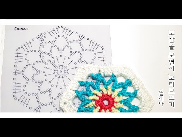 (??? ?? ?????)/Crochet Granny Hexagon Pattern/(??) ????? ???????