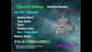 Banette strategy