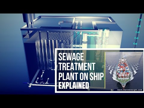 Watch How Sewage Treatment Plant On Ships Work