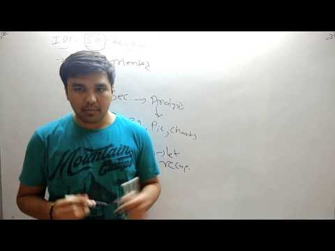 ICAI STUDY MATERIAL FOR INDIRECT TAX -REVIEW  BY MALHAR GOSWAMI