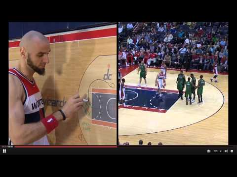 Marcin Gortat breaks down some stuff