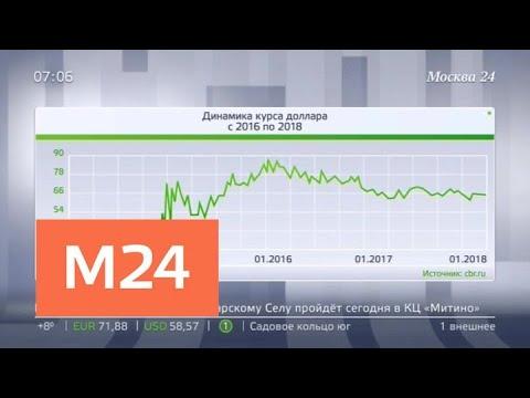 Как менялась динамика курса рубля по отношению к доллару и евро во время кризиса - Москва 24