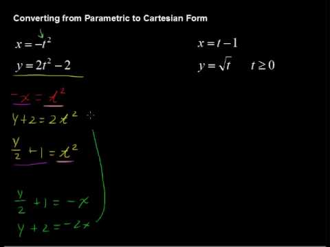 Converting From Parametric To Cartesian Form How To Algebra Tips