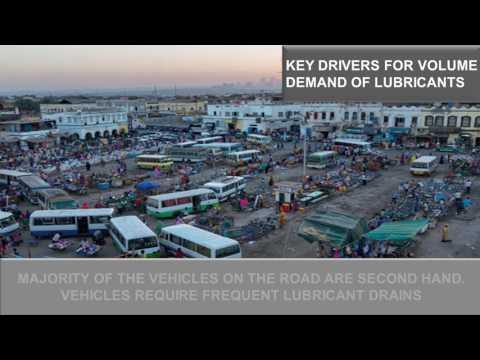 Lubricants trade in Djibouti