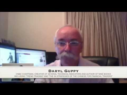Daryl Guppy: Global Trading Opportunities NOW