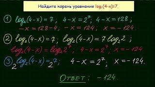 Задание №5 ЕГЭ 2016 по математике. Урок 1